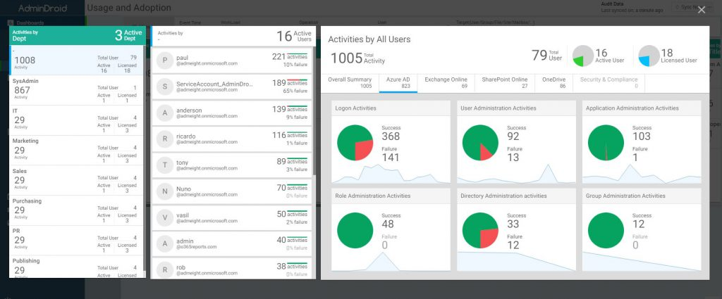 Usage and Adoption dashboard from AdminDroid