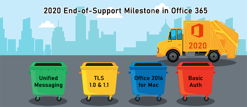 2020 End-of-Support Milestone in Office 365