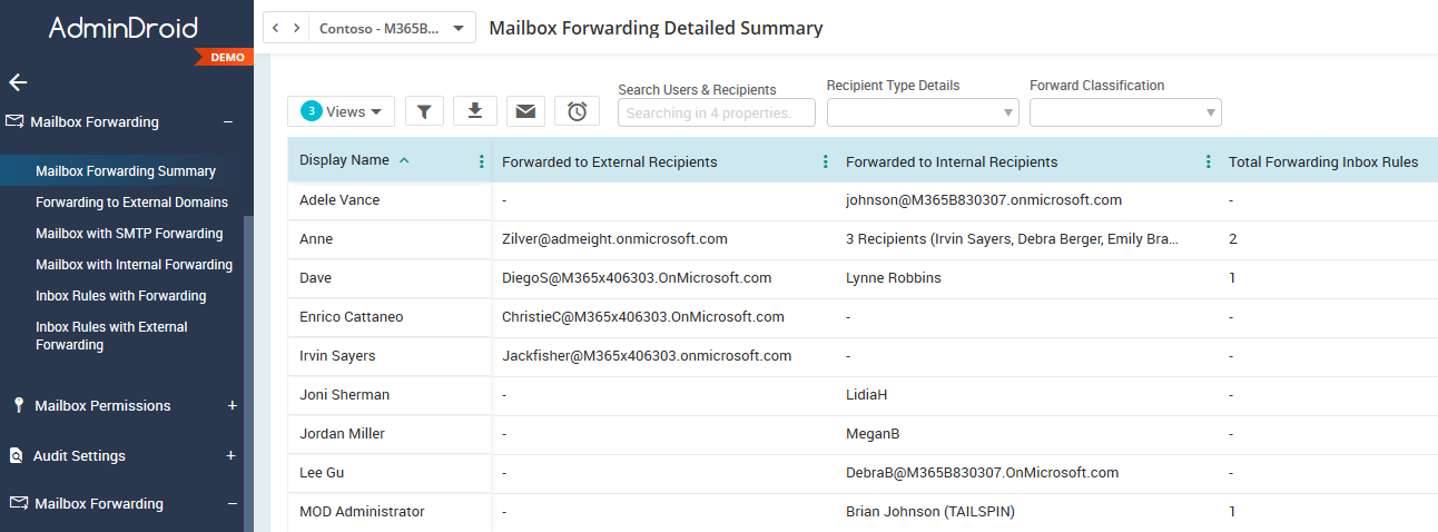 Office 365 Mailbox forwarding report