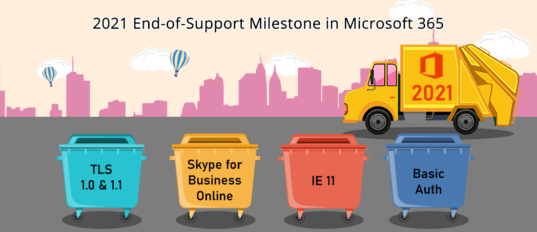 2021 End-of-Support Milestone in Microsoft 365