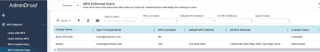 MFA enforced users report