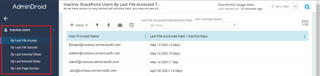 SharePoint Online inactive users report